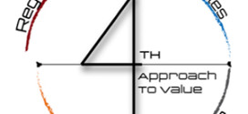 SAVVI integrates with a la mode, Bringing  you the  fourth approach to value